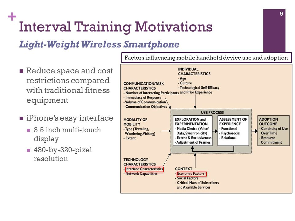 + Interval Training Motivations Reduce space and cost restrictions compared with traditional fitness equipment iPhones easy interface 3.5 inch multi-touch display 480-by-320-pixel resolution 9 Light-Weight Wireless Smartphone Factors influencing mobile handheld device use and adoption