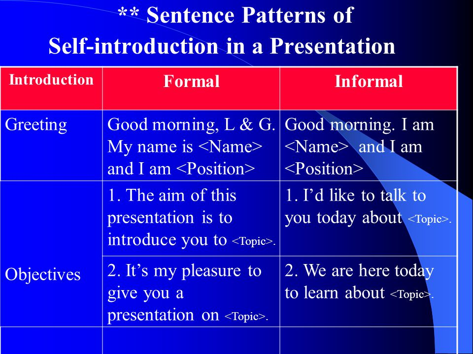 ** Sentence Patterns of Self-introduction in a Presentation Introduction FormalInformal GreetingGood morning, L & G.