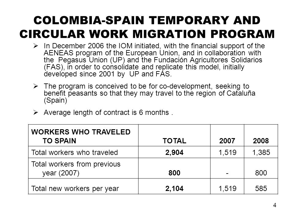 4 COLOMBIA-SPAIN TEMPORARY AND CIRCULAR WORK MIGRATION PROGRAM In December 2006 the IOM initiated, with the financial support of the AENEAS program of the European Union, and in collaboration with the Pegasus Union (UP) and the Fundación Agricultores Solidarios (FAS), in order to consolidate and replicate this model, initially developed since 2001 by UP and FAS.