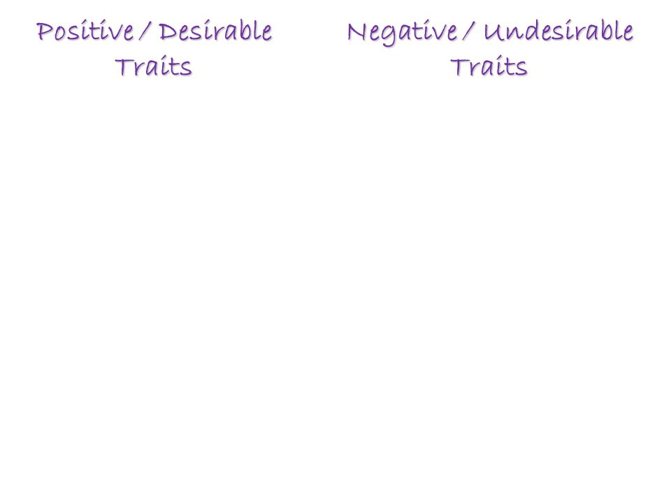 Positive / Desirable Traits Negative / Undesirable Traits