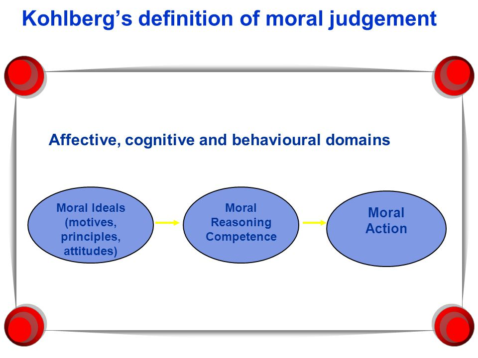 Kohlbergs 6 stage model LEVELSTAGESOCIAL ORIENTATIONDESCRIPTION Pre-conventional 1 Obedience and punishmentFear of punishment 2 Individualism & ExchangeReturning favours Conventional3 Good interpersonal relationshipsPutting yourself in other s shoes 4 Social OrderAvoiding societal breakdown Post-conventional5 Social contract & individual rightsObeying the law and upholding rights such as liberty and life 6 Universal PrinciplesGuided by principles of justice, human rights and human dignity