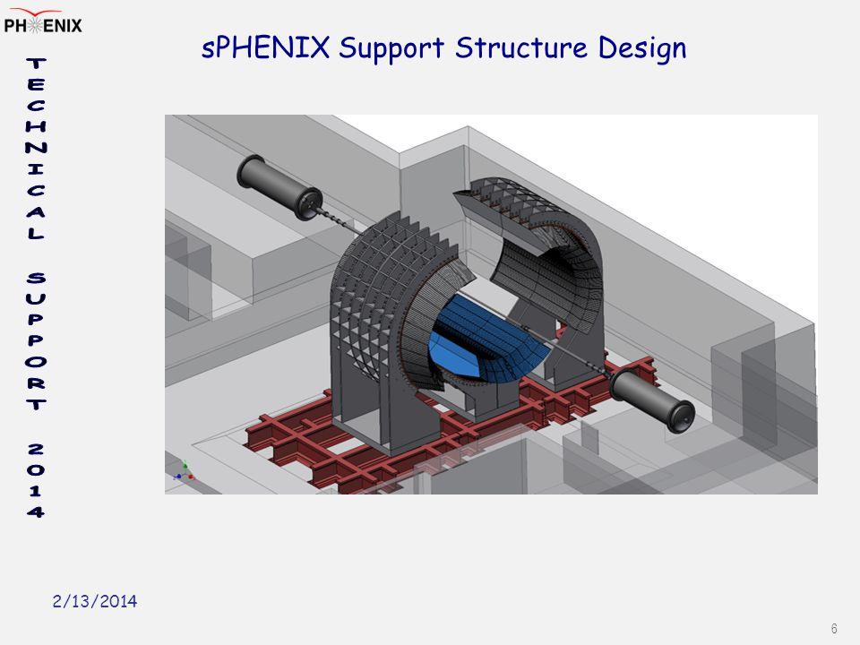 sPHENIX Support Structure Design 2/13/2014 6
