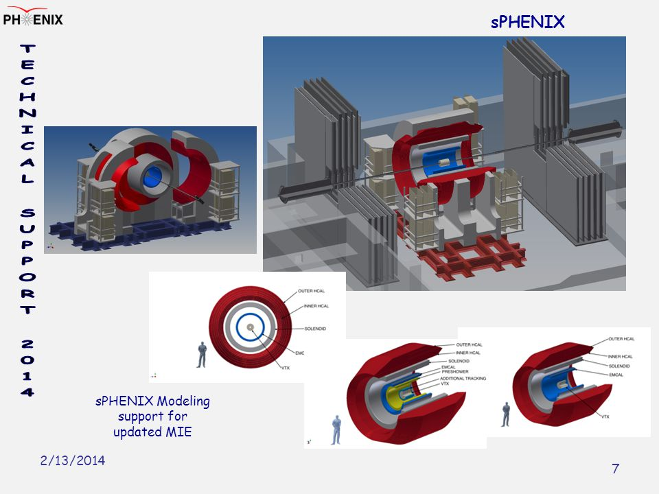 7 sPHENIX Modeling support for updated MIE sPHENIX
