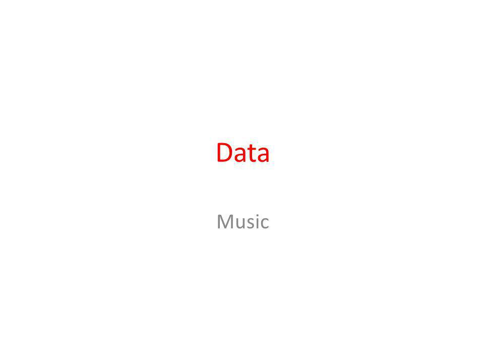 Data Music