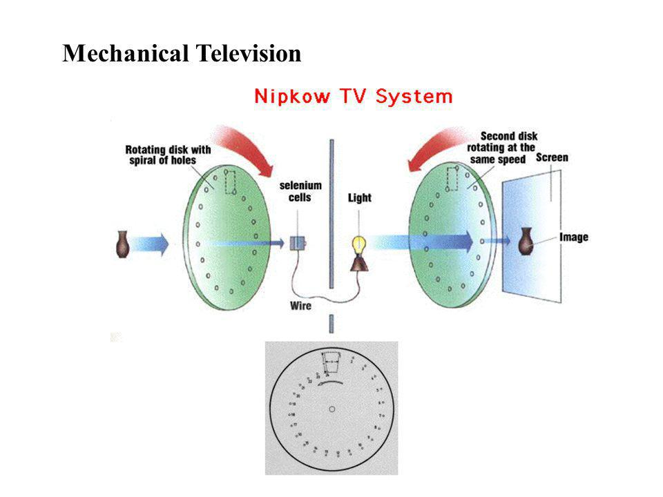 ODU CS 751/851 Fall 2006 Michael L. Nelson mln@cs.odu.edu Mechanical Television