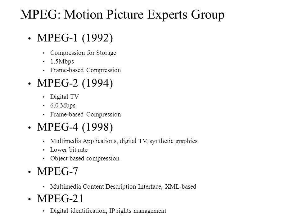 MPEG: Motion Picture Experts Group MPEG-1 (1992) Compression for Storage 1.5Mbps Frame-based Compression MPEG-2 (1994) Digital TV 6.0 Mbps Frame-based