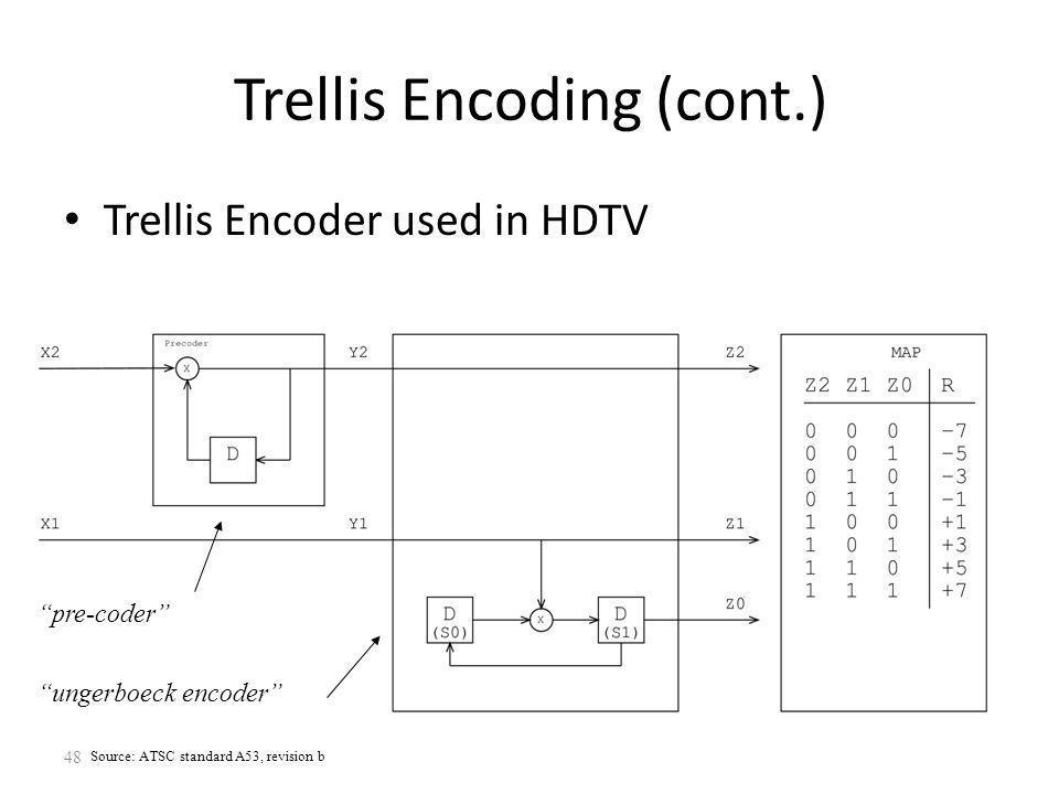 48 Trellis Encoding (cont.) Trellis Encoder used in HDTV ungerboeck encoder pre-coder Source: ATSC standard A53, revision b