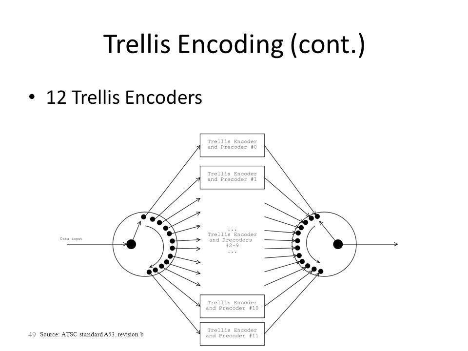 49 Trellis Encoding (cont.) 12 Trellis Encoders Source: ATSC standard A53, revision b