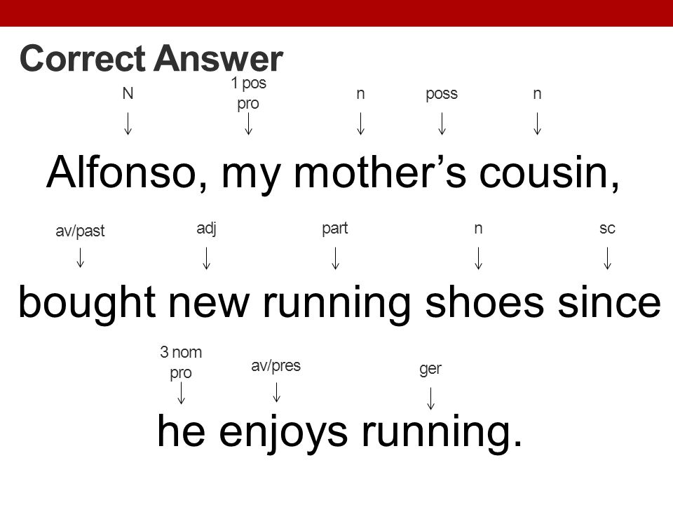 Correct Answer Alfonso, my mothers cousin, bought new running shoes since he enjoys running.. sc av/past n 3 nom pro av/pres ger N n nposs 1 pos pro p