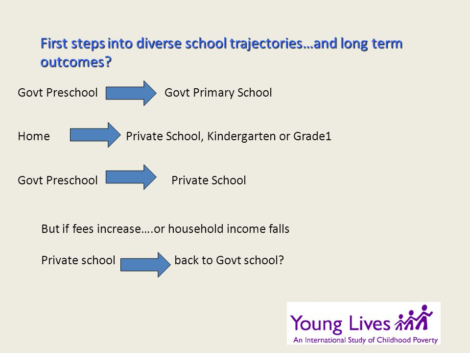 First steps into diverse school trajectories…and long term outcomes.