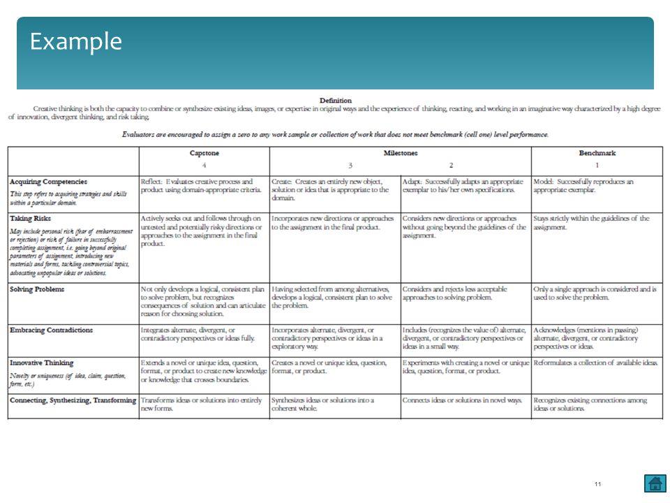 www.aacu.org/value/rubrics/pdf/CreativeThinking.pdf Example 11