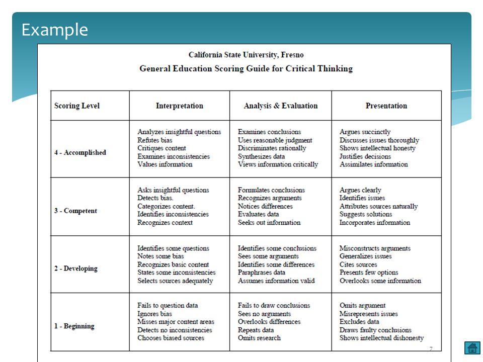 Steps to create a rubric http://www.ucdenver.edu/faculty_staff/faculty/center-for-faculty-development/Documents/Tutorials/Rubrics/index.htm Steps to create a rubric http://www.ucdenver.edu/faculty_staff/faculty/center-for-faculty-development/Documents/Tutorials/Rubrics/index.htm Basic examples of rubric types http://www2.gsu.edu/~mstnrhx/457/rubric.htm Basic examples of rubric types http://www2.gsu.edu/~mstnrhx/457/rubric.htm Resource for examples of rubrics [.pdf] http://www.google.com/url?sa=t&rct=j&q=&esrc=s&source=web&cd=4&cts=1331077542135&ved=0CFIQFjAD&url=http%3A%2F%2Fwww.csub.edu%2FTLC%2Foptions%2Fr esources%2Fhandouts%2FRubric_Packet_Jan06.pdf&ei=259WT7vTJabkiALUxumHCA&usg=AFQjCNHipUTAhgrDdWmuu_YZVsig3tYngw VALUE examples from AACU http://www.aacu.org/value/rubrics/index.cfm?CFID=39770849&CFTOKEN=62721187 VALUE examples from AACU http://www.aacu.org/value/rubrics/index.cfm?CFID=39770849&CFTOKEN=62721187 Rubric Examples from Fresno http://www.csufresno.edu/irap/assessment/rubric.shtml Rubric example for creating a business plan [.doc] http://course1.winona.edu/shatfield/air/Business%20Plan%20%20%20Walton%20College.doc Rubric example for creating a business plan [.doc] http://course1.winona.edu/shatfield/air/Business%20Plan%20%20%20Walton%20College.doc Rubric example for writing http://www.personal.psu.edu/users/s/a/sam50/rubric.htm Rubric example for writinghttp://www.personal.psu.edu/users/s/a/sam50/rubric.htm More examples and related resources from the CFD website http://www.sjsu.edu/cfd/teaching-learning/assessment/ 6 Facets of Understanding Rubric http://faculty.fullerton.edu/npelaez/BIOL102/UBDrubric.htm http://faculty.fullerton.edu/npelaez/BIOL102/UBDrubric.htm Resources 18