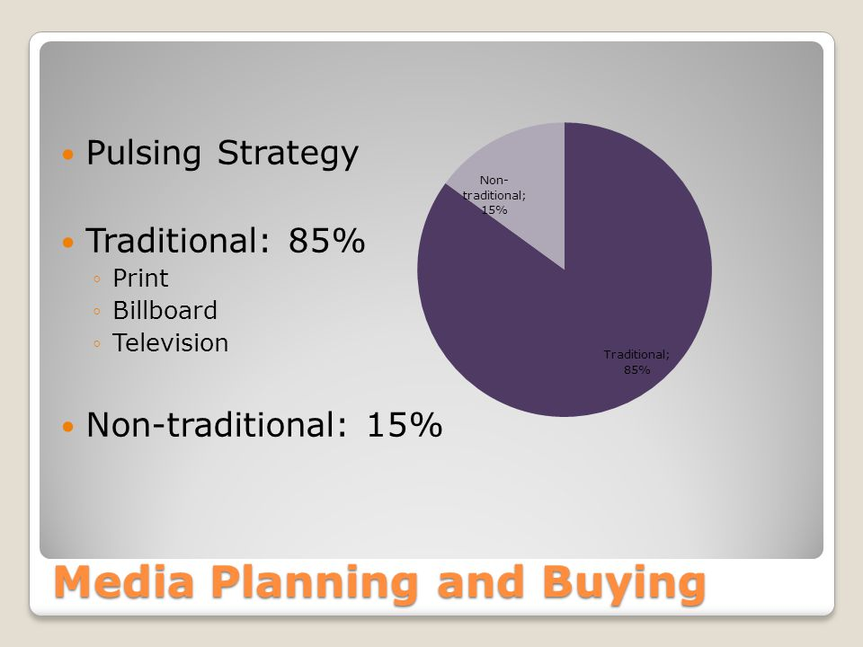 Media Planning and Buying Pulsing Strategy Traditional: 85% Print Billboard Television Non-traditional: 15%