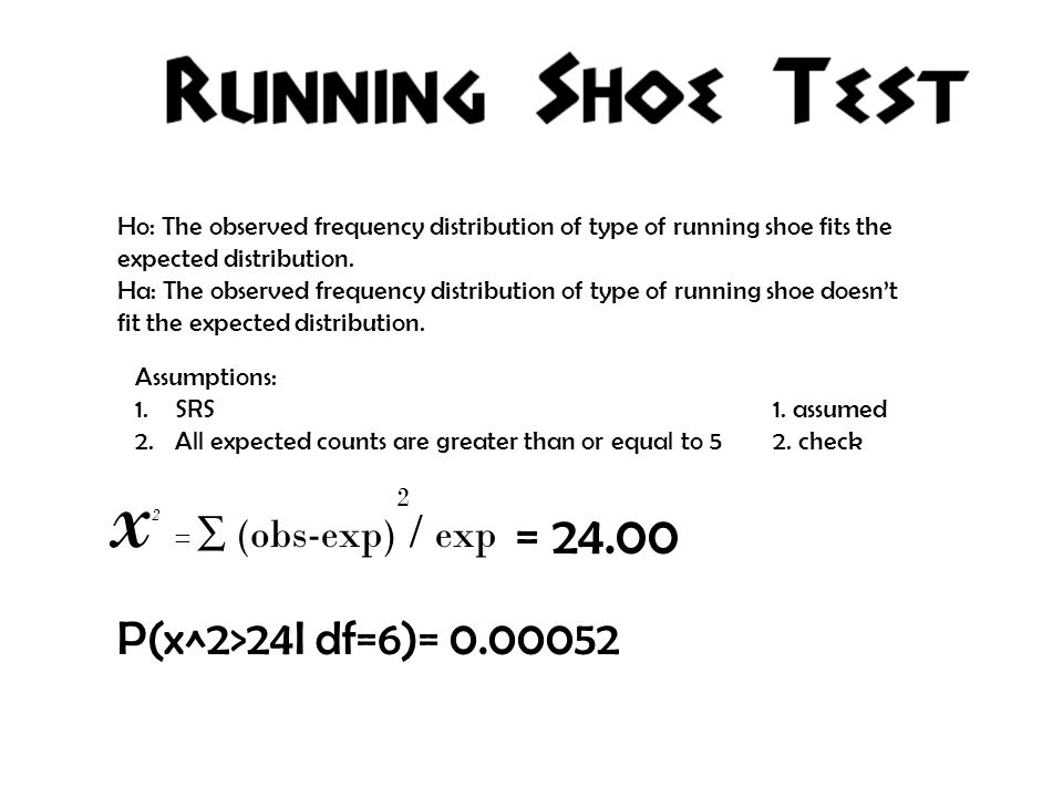 Ho: The observed frequency distribution of type of running shoe fits the expected distribution.