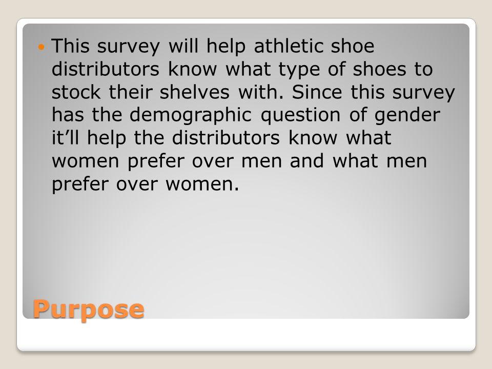 Who we Surveyed Demographic: Males vs.