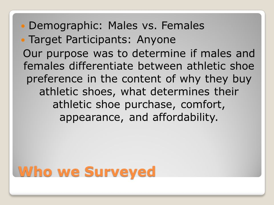 Who we Surveyed Demographic: Males vs.