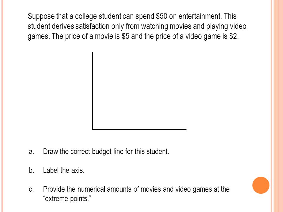 Suppose that a college student can spend $50 on entertainment. This student derives satisfaction only from watching movies and playing video games. Th
