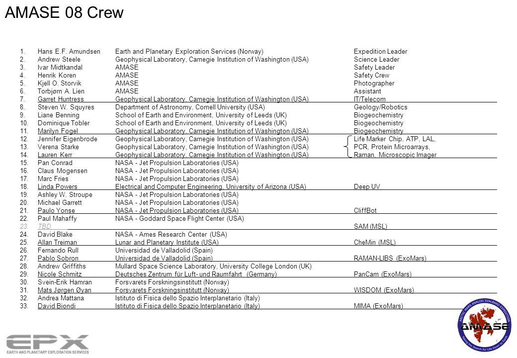 AMASE 08 Crew 1.Hans E.F.