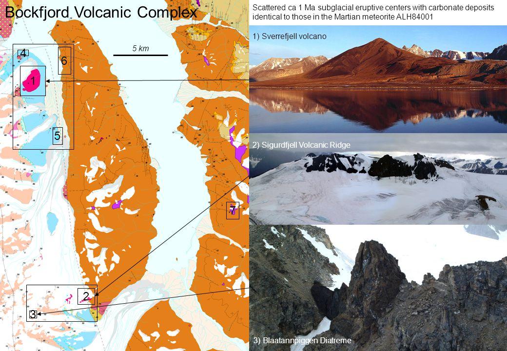 Scattered ca 1 Ma subglacial eruptive centers with carbonate deposits identical to those in the Martian meteorite ALH84001 Bockfjord Volcanic Complex 5 4 1 6 2 7 3 1) Sverrefjell volcano 2) Sigurdfjell Volcanic Ridge 3) Blaatannpiggen Diatreme 5 km
