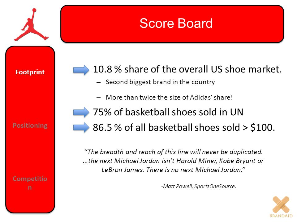 10.8 % share of the overall US shoe market.