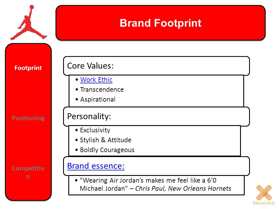Brand Footprint Core Values: Work Ethic Transcendence Aspirational Personality: Exclusivity Stylish & Attitude Boldly Courageous Brand essence: Wearing Air Jordans makes me feel like a 60 Michael Jordan – Chris Paul, New Orleans Hornets Footprint Positioning Competitio n Footprint Positioning Competitio n