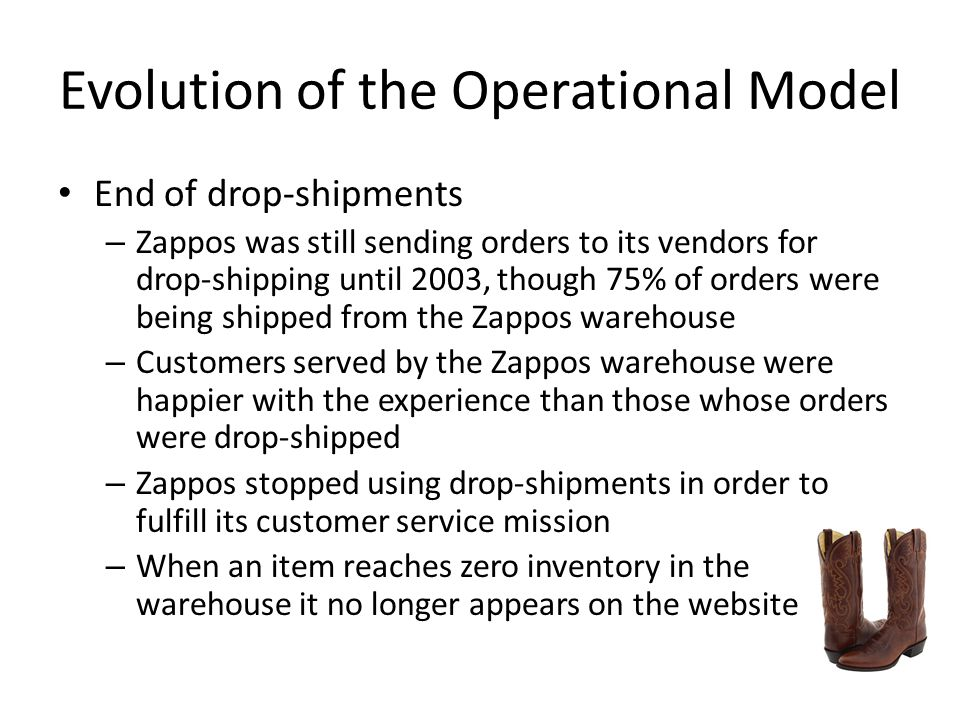 Evolution of the Operational Model End of drop-shipments – Zappos was still sending orders to its vendors for drop-shipping until 2003, though 75% of