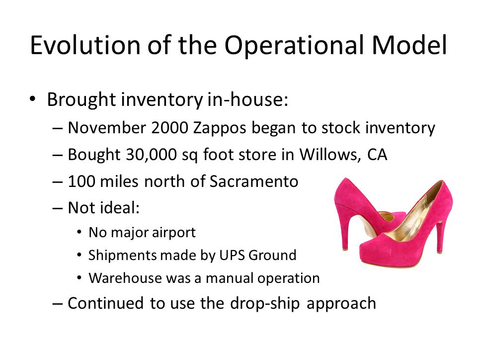 Evolution of the Operational Model Third-Party fulfillment – Outgrew Willows distribution center – UPS approached Zappos to manage its inventory and fulfillment – Zappos continued to own the inventory, but it would be stored at a UPS facility near its hub in Louisville, Kentucky – Order fulfillment would be handled by a third party
