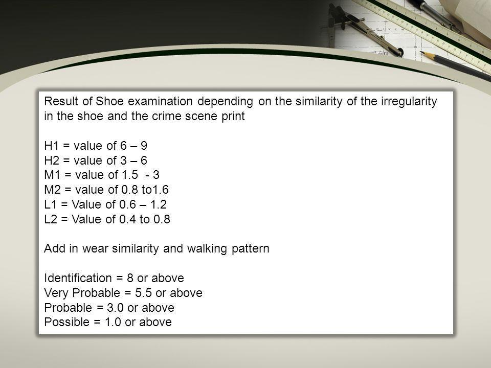 Result of Shoe examination depending on the similarity of the irregularity in the shoe and the crime scene print H1 = value of 6 – 9 H2 = value of 3 –