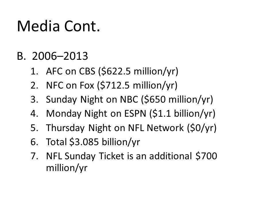 Media Cont. B.