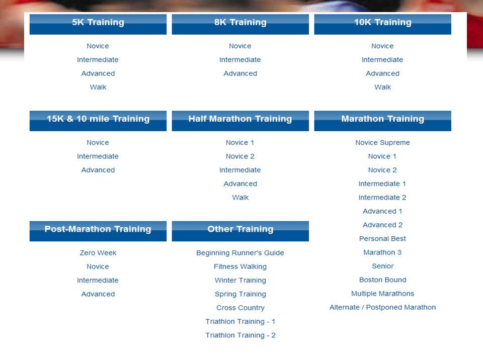 Training Programs 30