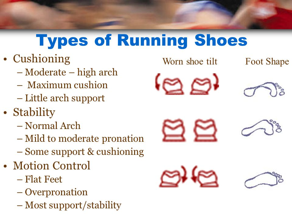 Types of Running Shoes Cushioning –Moderate – high arch – Maximum cushion –Little arch support Stability –Normal Arch –Mild to moderate pronation –Som