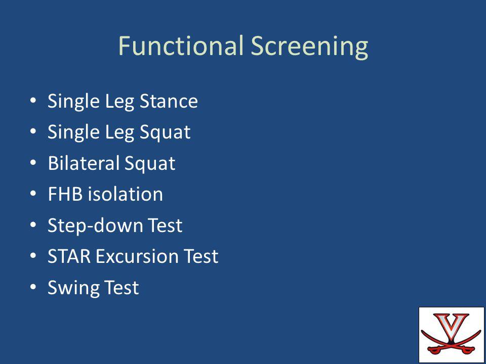 Functional Screening Single Leg Stance Single Leg Squat Bilateral Squat FHB isolation Step-down Test STAR Excursion Test Swing Test