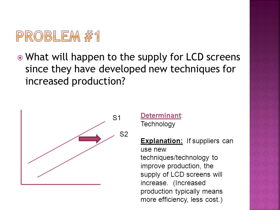 What will happen to the supply for LCD screens since they have developed new techniques for increased production.