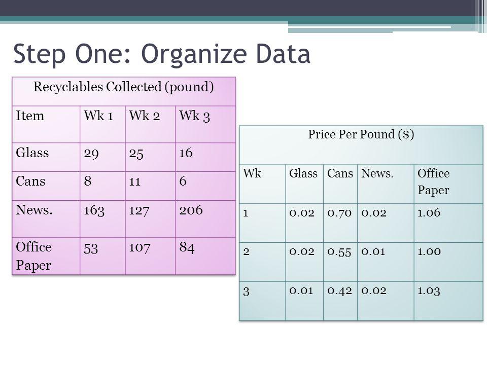 Step One: Organize Data