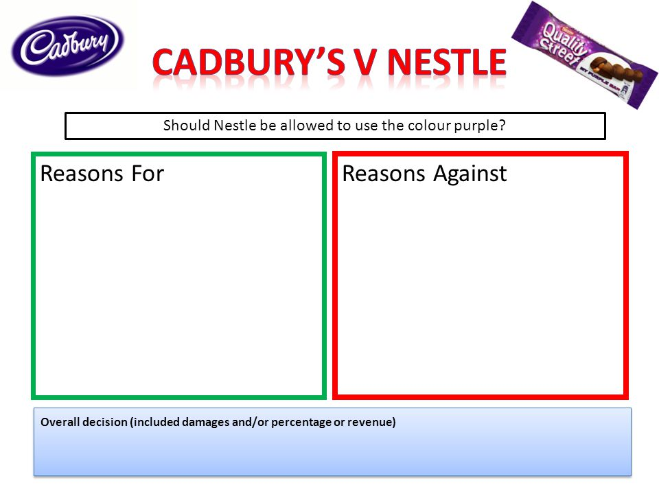 Reasons For Reasons Against Overall decision (included damages and/or percentage or revenue) Should Nestle be allowed to use the colour purple