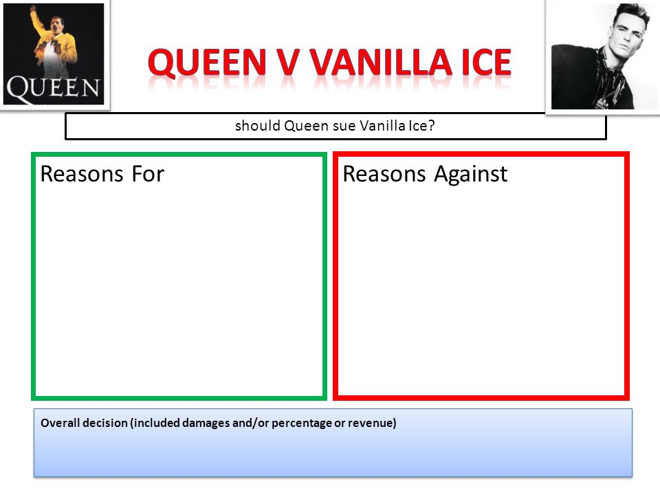 Reasons For Reasons Against Overall decision (included damages and/or percentage or revenue) should Queen sue Vanilla Ice