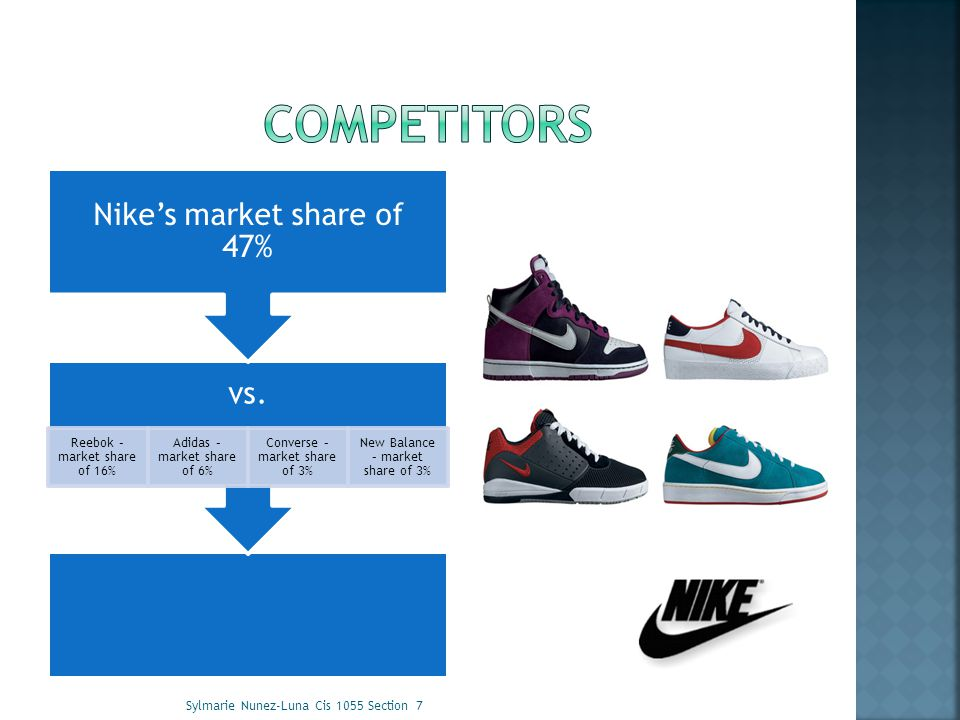 Nike manufactures a diverse range of products such as, shoes, jerseys, shorts, etc.