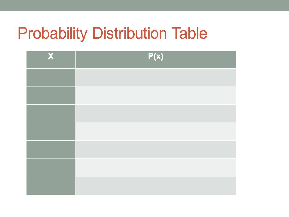 Probability Distribution Table XP(x)