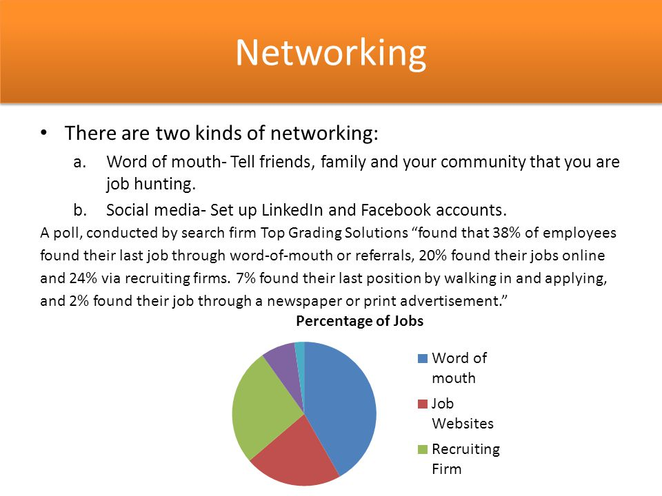 Networking There are two kinds of networking: a.Word of mouth- Tell friends, family and your community that you are job hunting.