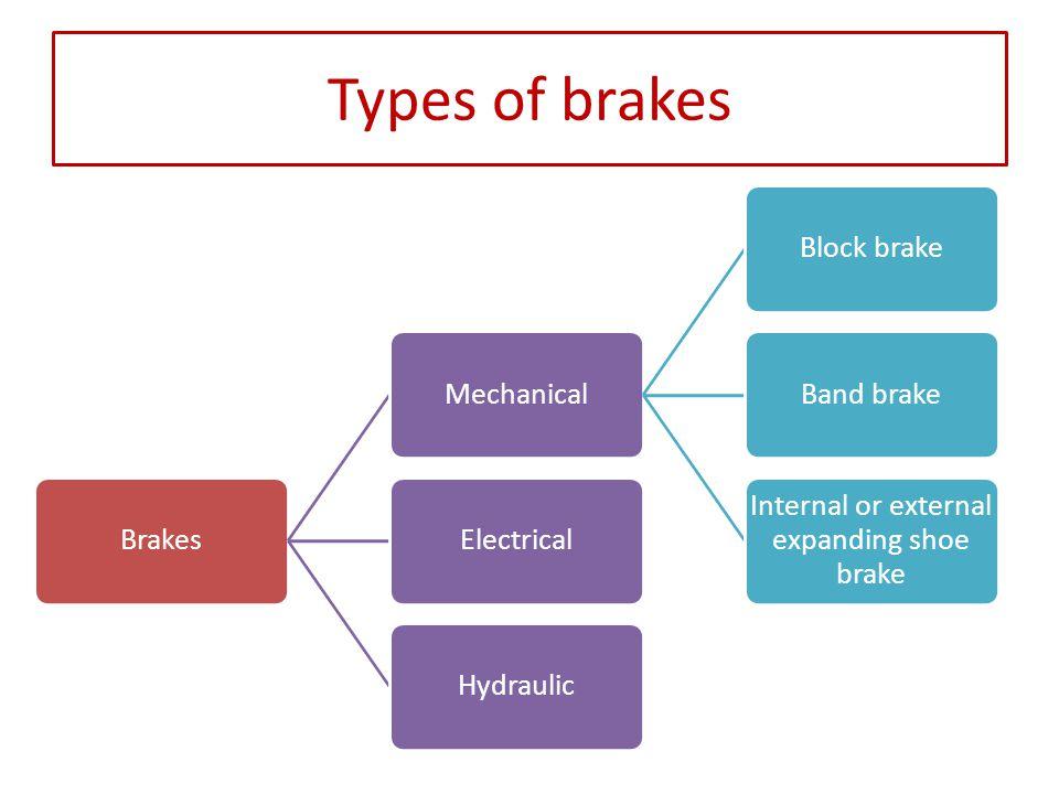Types of brakes BrakesMechanicalBlock brakeBand brake Internal or external expanding shoe brake ElectricalHydraulic