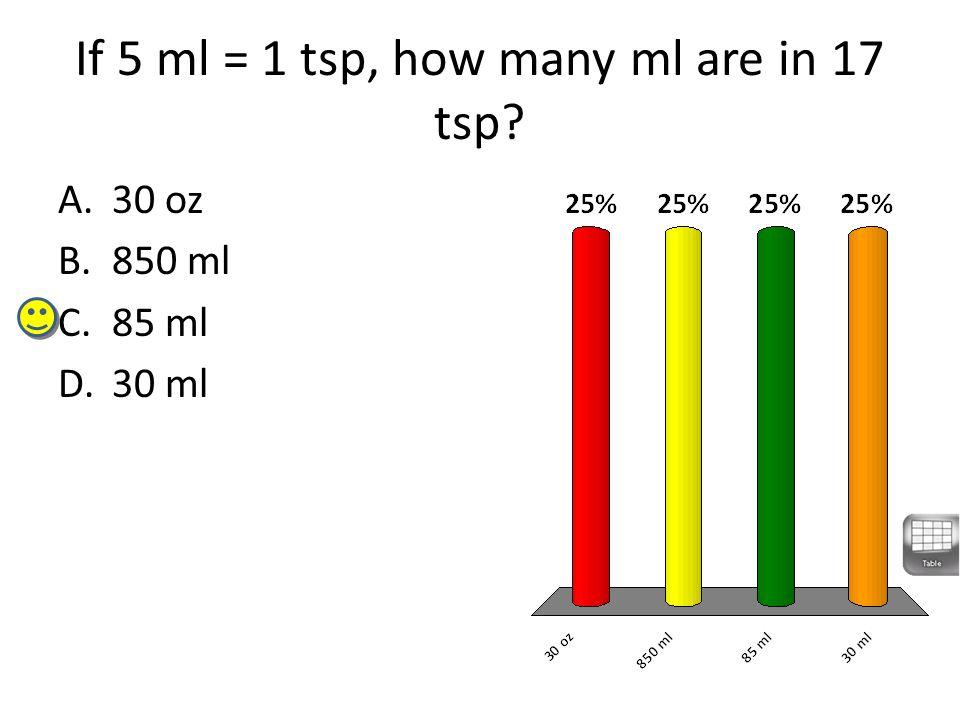 If 5 ml = 1 tsp, how many ml are in 17 tsp? A.30 oz B.850 ml C.85 ml D.30 ml