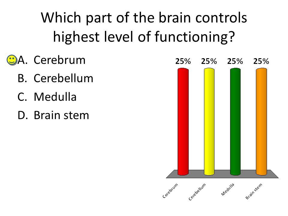 Which part of the brain controls highest level of functioning? A.Cerebrum B.Cerebellum C.Medulla D.Brain stem
