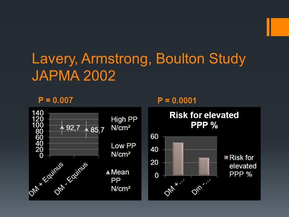 P = 0.007P = 0.0001 Lavery, Armstrong, Boulton Study JAPMA 2002