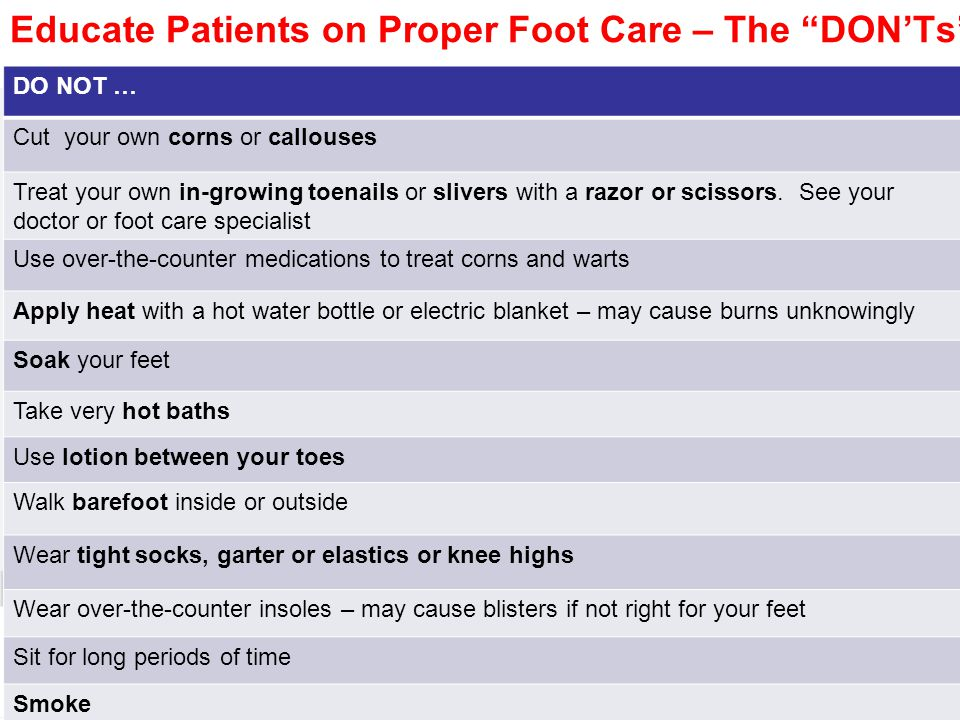guidelines.diabetes.ca | 1-800-BANTING (226-8464) | diabetes.ca Copyright © 2013 Canadian Diabetes Association Educate Patients on Proper Foot Care –