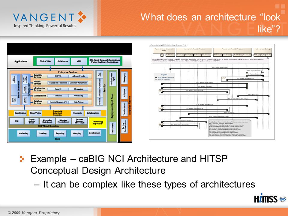 © 2009 Vangent Proprietary What does an architecture look like.