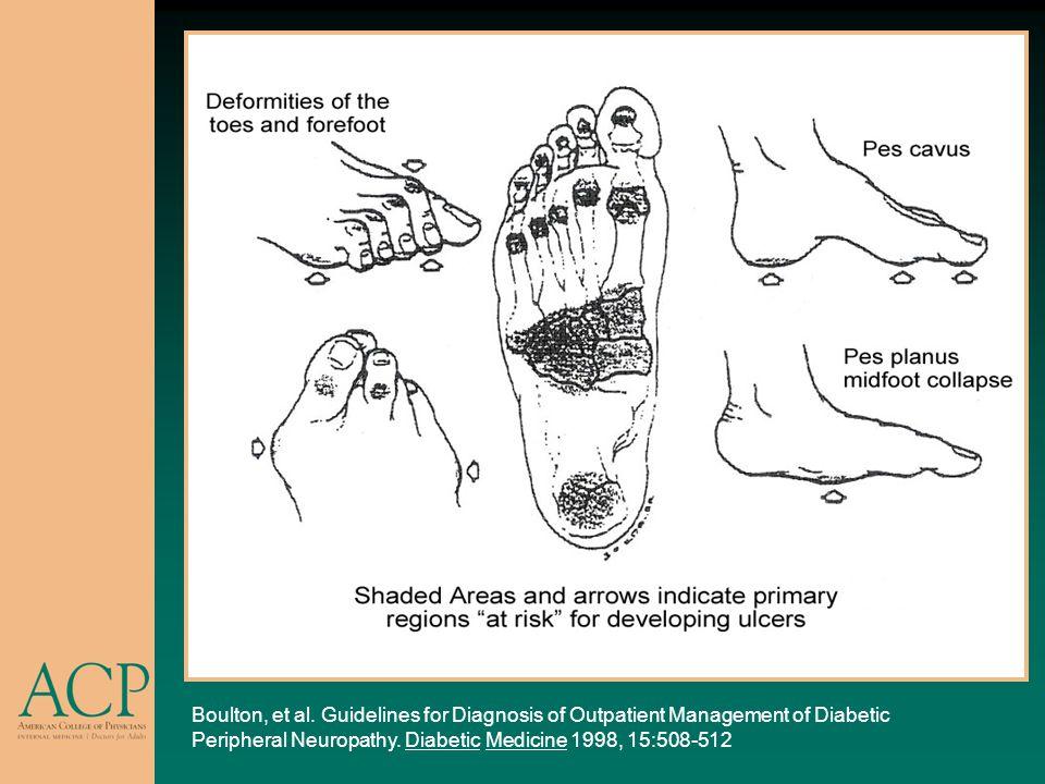 Boulton, et al. Guidelines for Diagnosis of Outpatient Management of Diabetic Peripheral Neuropathy. Diabetic Medicine 1998, 15:508-512