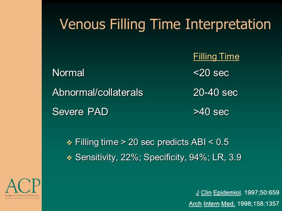 Venous Filling Time Interpretation Filling Time Normal<20 sec Abnormal/collaterals20-40 sec Severe PAD>40 sec Filling time > 20 sec predicts ABI 20 se