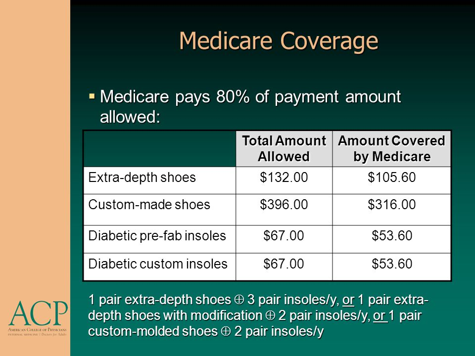 Medicare Coverage Total Amount Allowed Amount Covered by Medicare Extra-depth shoes$132.00$105.60 Custom-made shoes$396.00$316.00 Diabetic pre-fab ins