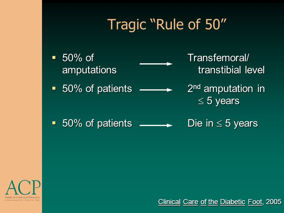 50% of amputations 50% of amputations 50% of patients 50% of patients Tragic Rule of 50 Transfemoral/ transtibial level 2 nd amputation in 5 years Die