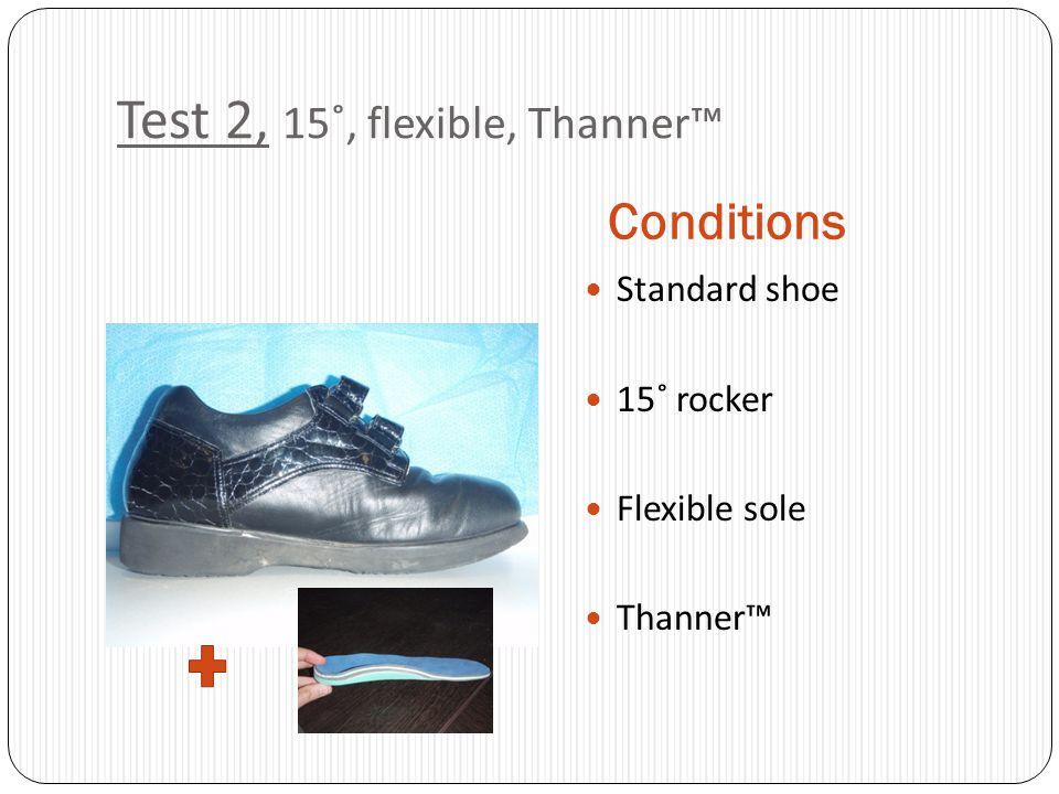 Test 2, 15˚, flexible, Thanner Conditions Standard shoe 15˚ rocker Flexible sole Thanner